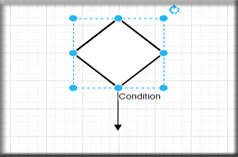 Condition Activity Diagram