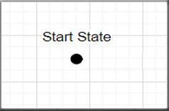 Start-State